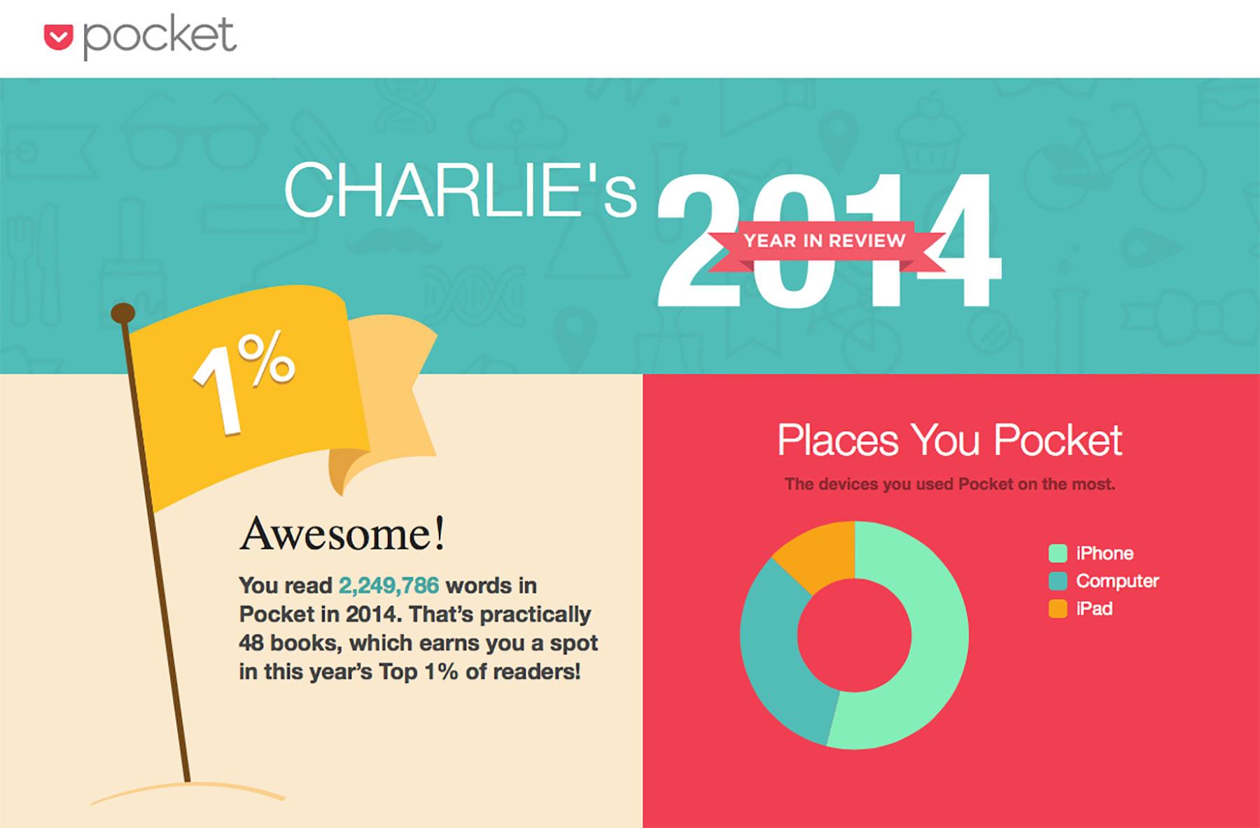 Pocket 2014 stats